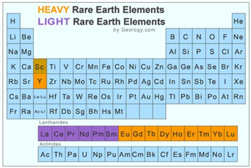 What are rare earth elements traders log rare earth elements urtaz Image collections