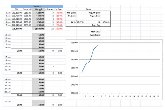Free option trading journal template