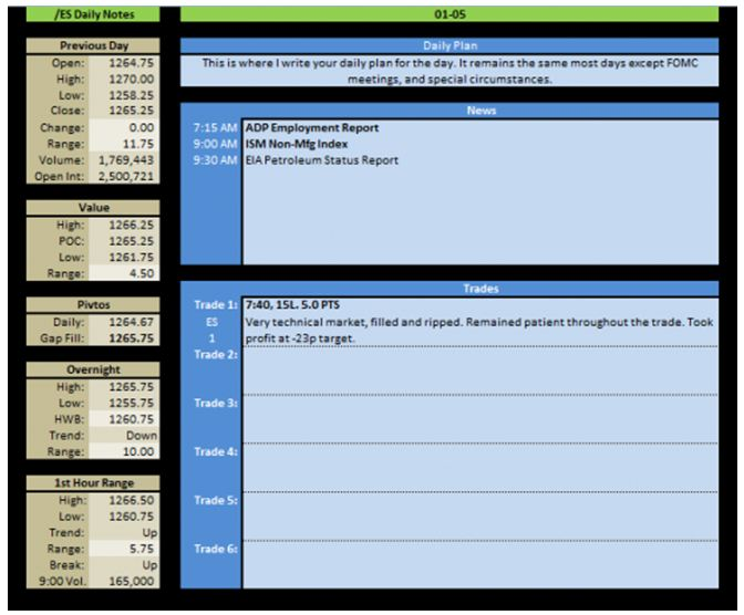 Ideas for Building Your Personal Trading Journal - Traders Log
